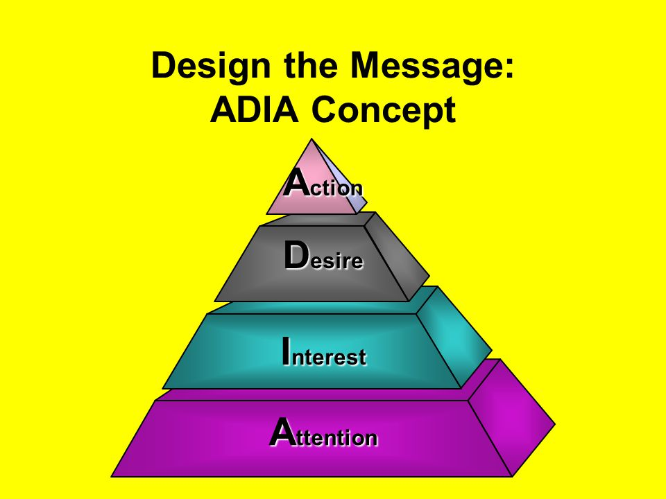 Design the Message: ADIA Concept