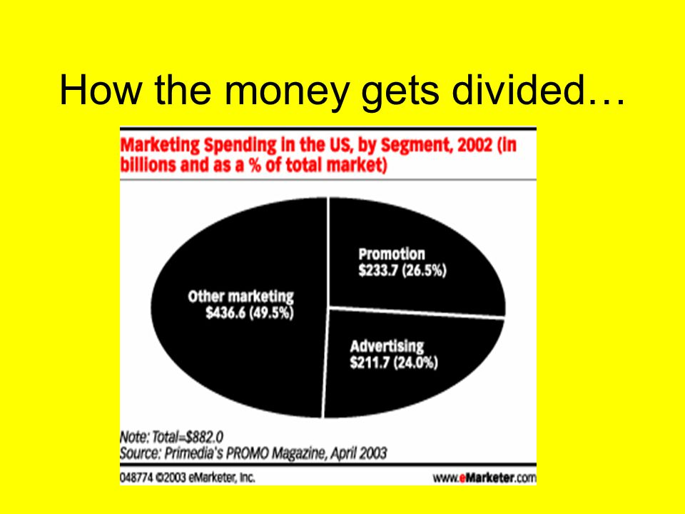 How the money gets divided…