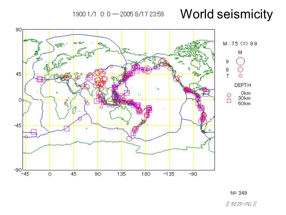 World seismicity