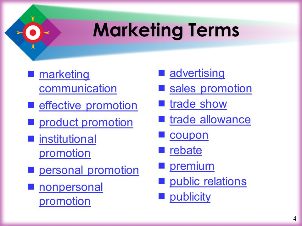 Marketing Terms marketing communication effective promotion