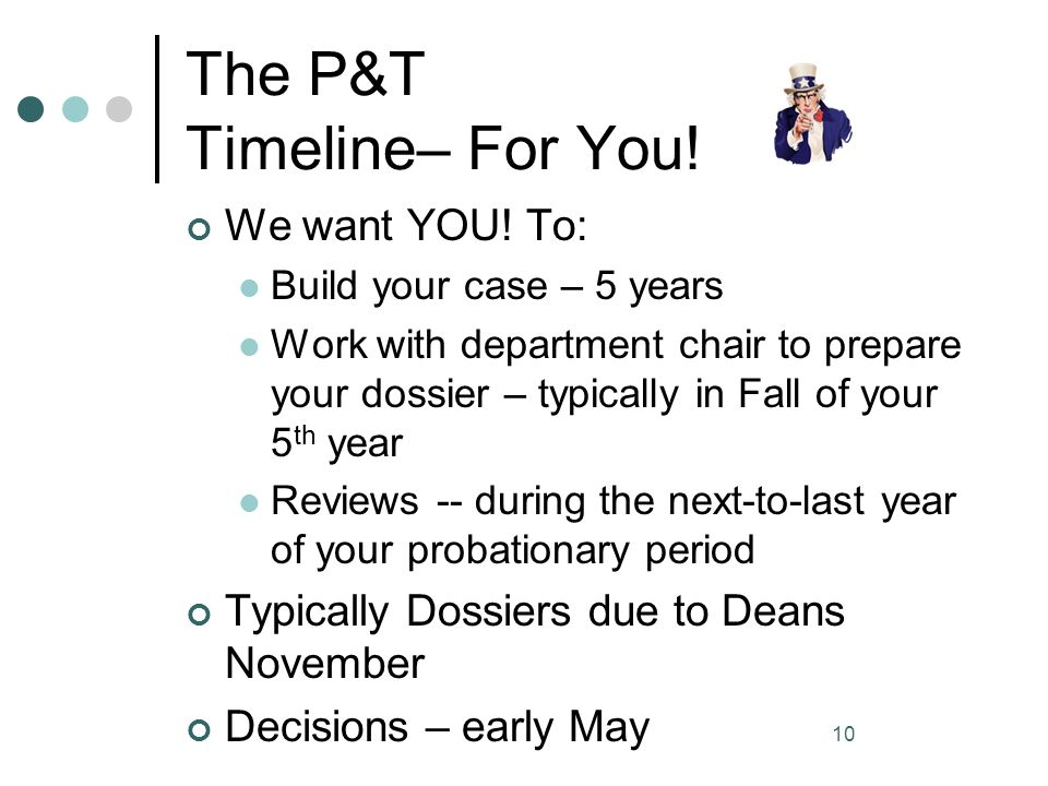 The P&T Timeline– For You!