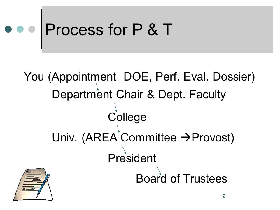 Process for P & T You (Appointment DOE, Perf. Eval. Dossier)
