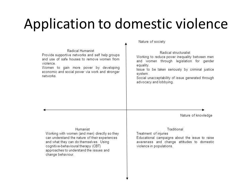 Application to domestic violence