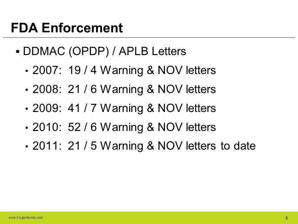 FDA Enforcement DDMAC (OPDP) / APLB Letters