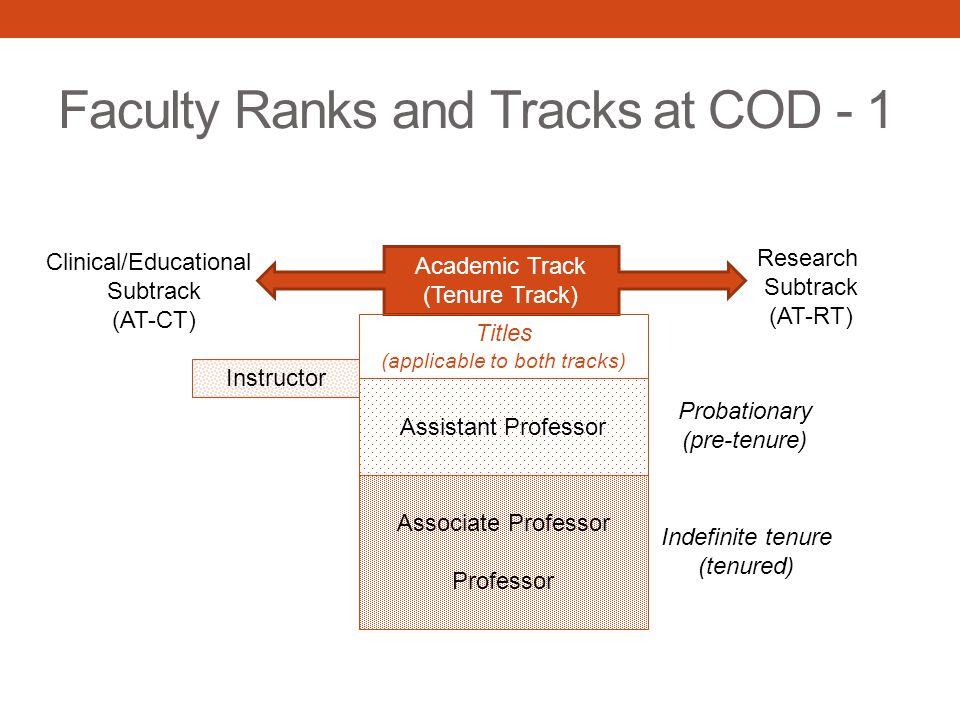 Faculty Ranks and Tracks at COD - 1