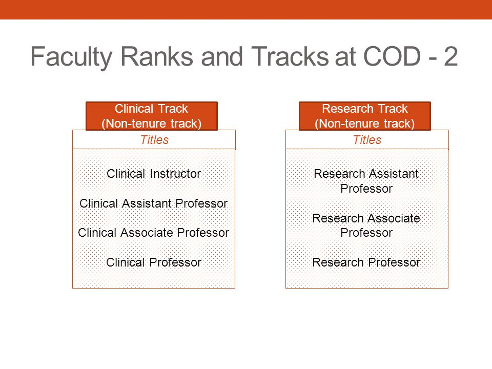 Faculty Ranks and Tracks at COD - 2