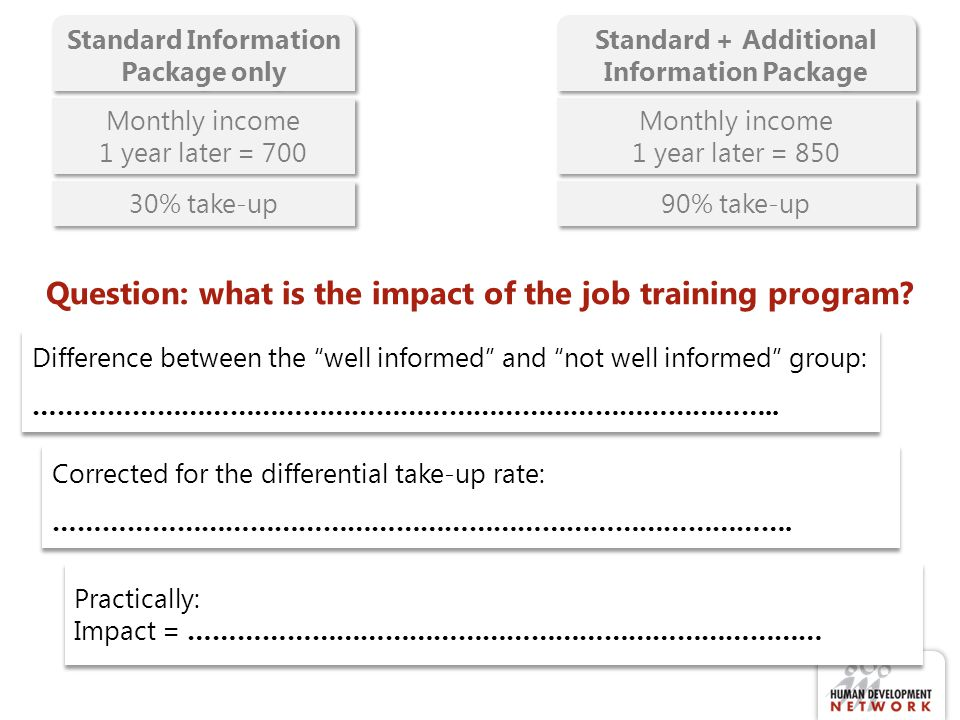 Question: what is the impact of the job training program