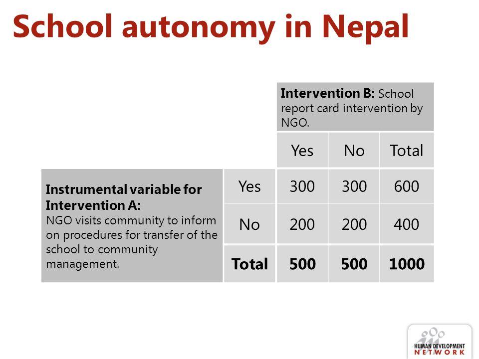 School autonomy in Nepal