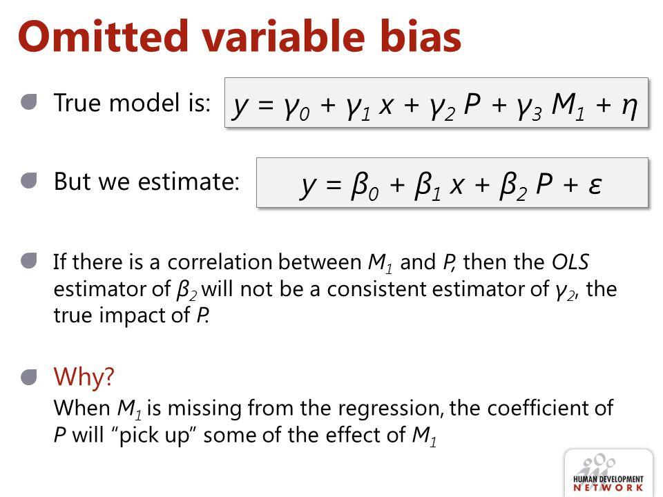 Omitted variable bias y = γ0 + γ1 x + γ2 P + γ3 M1 + η