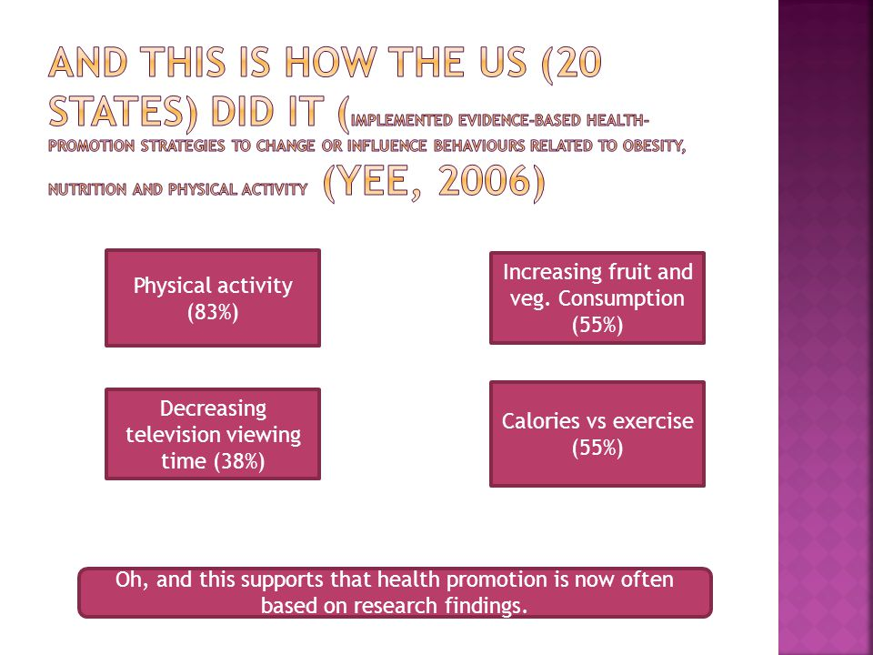 And this is how the US (20 states) did it (implemented evidence-based health-promotion strategies to change or influence behaviours related to obesity, nutrition and physical activity (Yee, 2006)