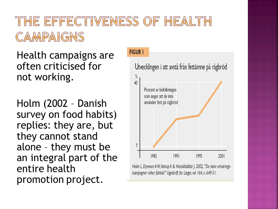 The effectiveness of health campaigns