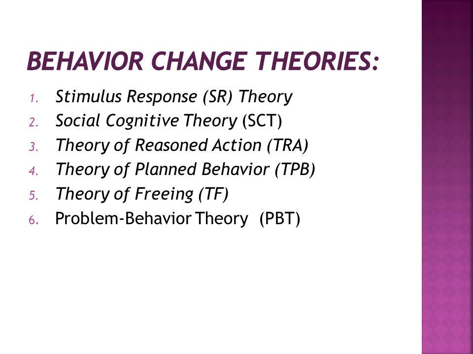 Behavior Change Theories: