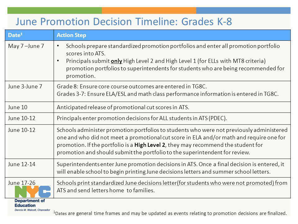RASP: Overall ELA and Math Performance