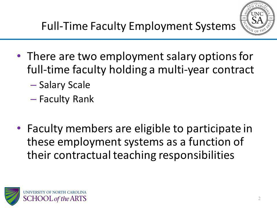 Full-Time Faculty Employment Systems