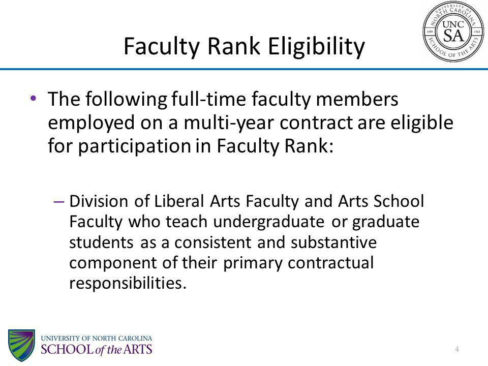Faculty Rank Eligibility