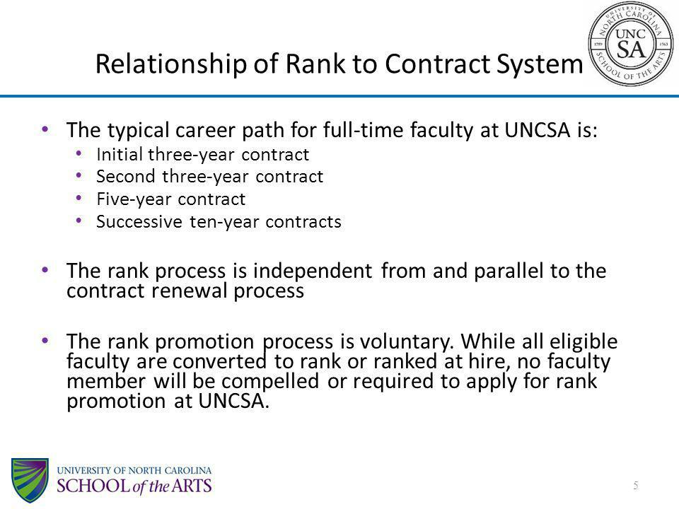 Relationship of Rank to Contract System