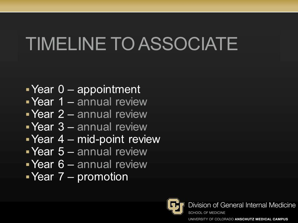 Timeline to associate Year 0 – appointment Year 1 – annual review