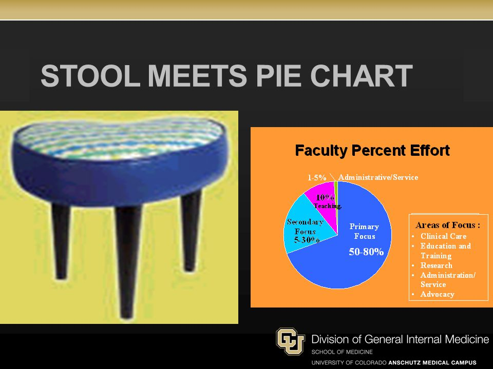 STOOL MEETS PIE CHART