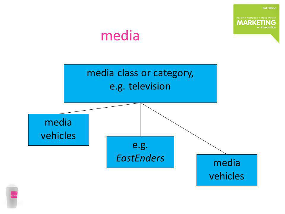media class or category,