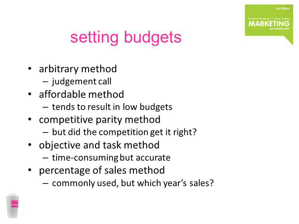 setting budgets arbitrary method affordable method