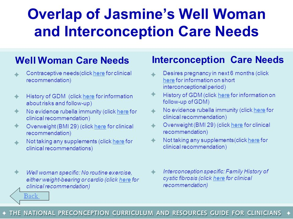 Overlap of Jasmine's Well Woman and Interconception Care Needs
