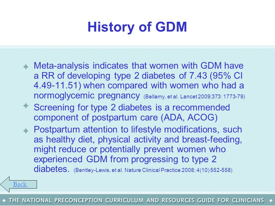 History of GDM