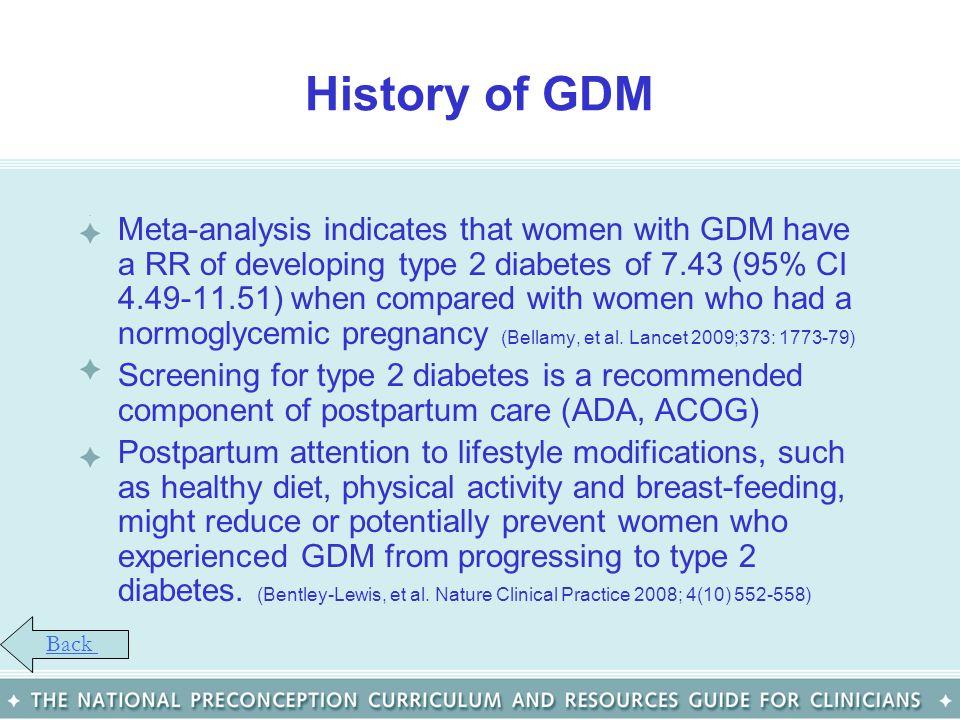 History of GDM