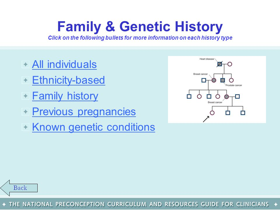 Family & Genetic History Click on the following bullets for more information on each history type