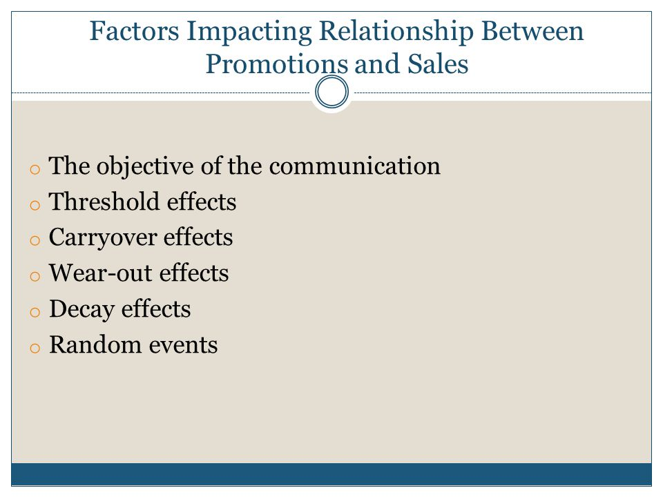 Factors Impacting Relationship Between Promotions and Sales