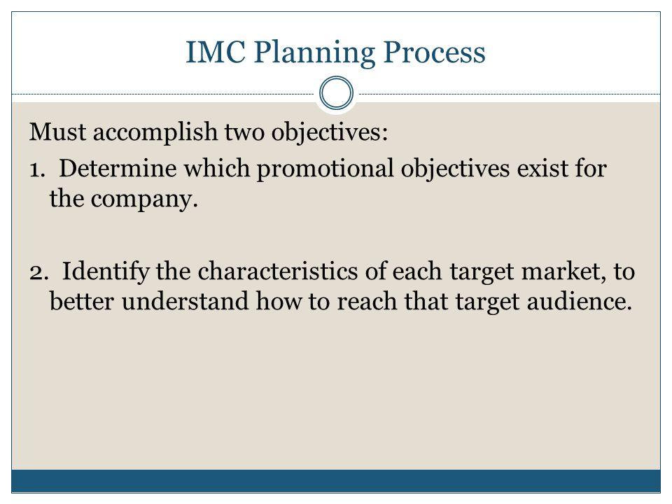 IMC Planning Process