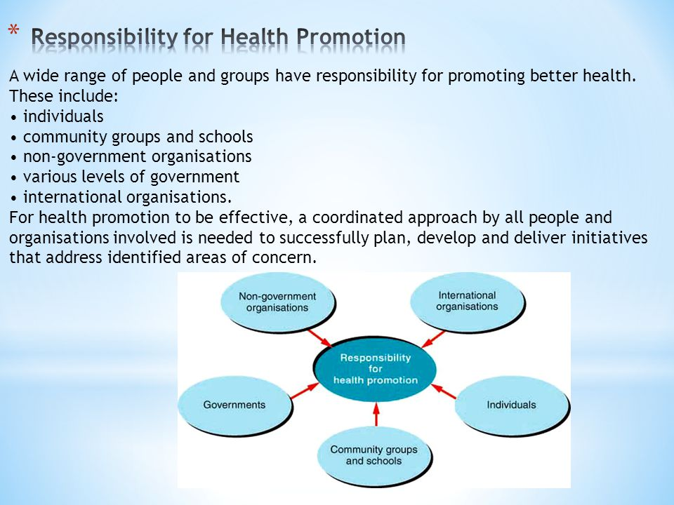 Responsibility for Health Promotion