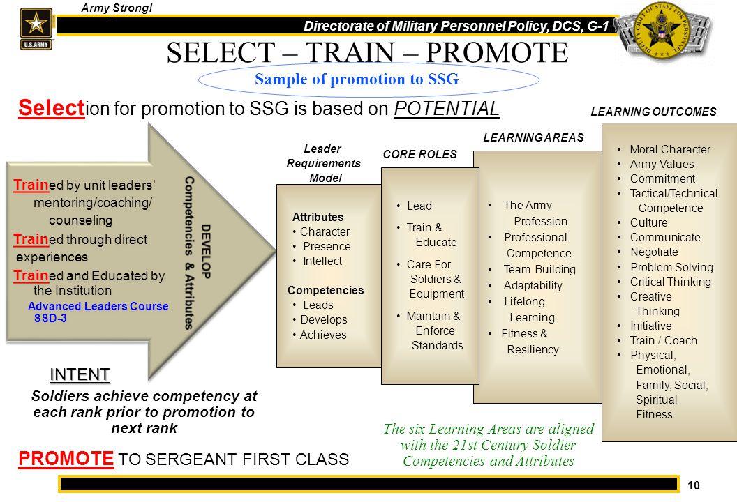 Competencies & Attributes