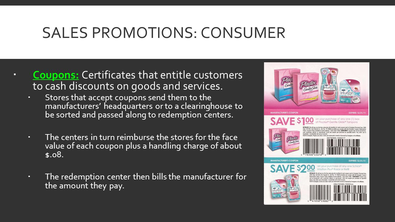 Sales Promotions: Consumer
