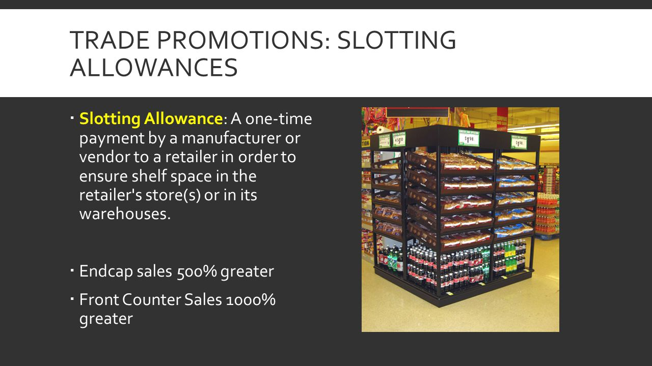 Trade Promotions: Slotting Allowances