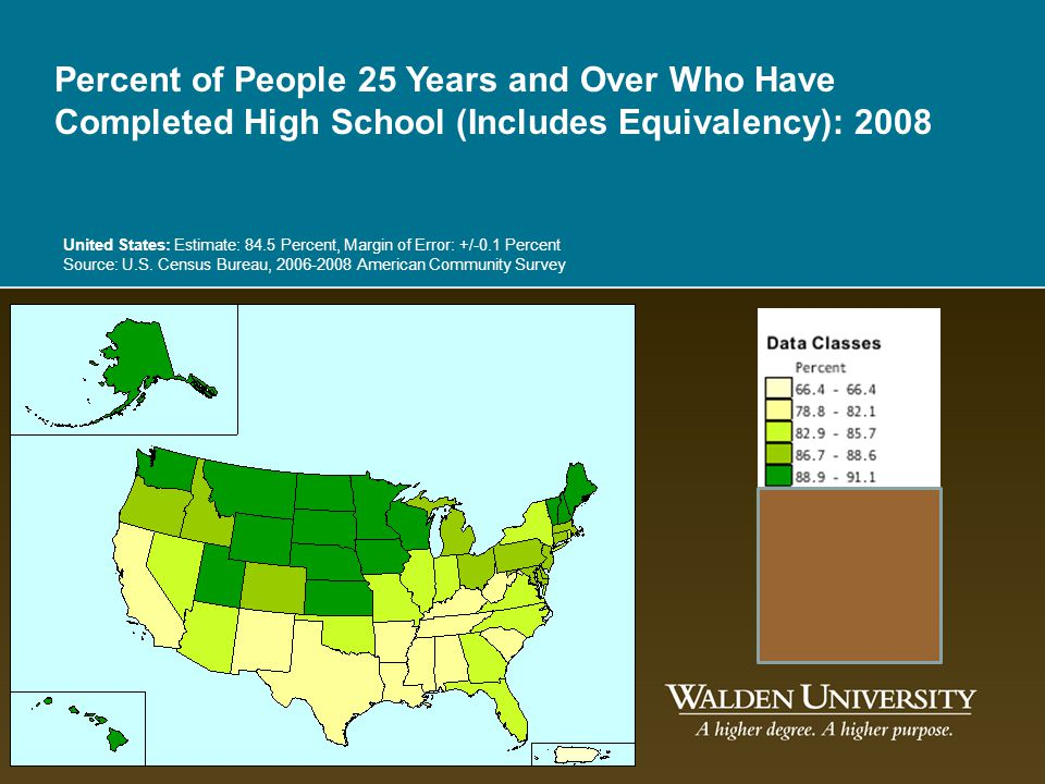 Percent of People 25 Years and Over Who Have Completed High School (Includes Equivalency): 2008