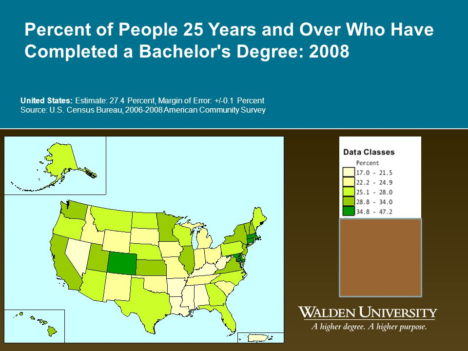 Percent of People 25 Years and Over Who Have Completed a Bachelor s Degree: 2008