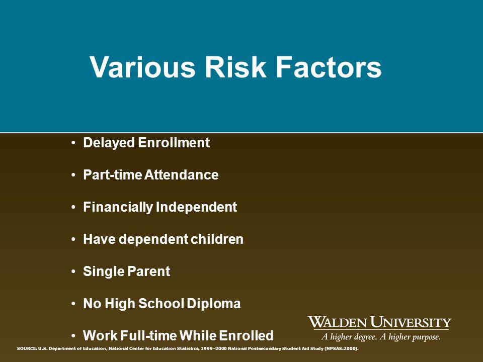 Various Risk Factors Delayed Enrollment Part-time Attendance