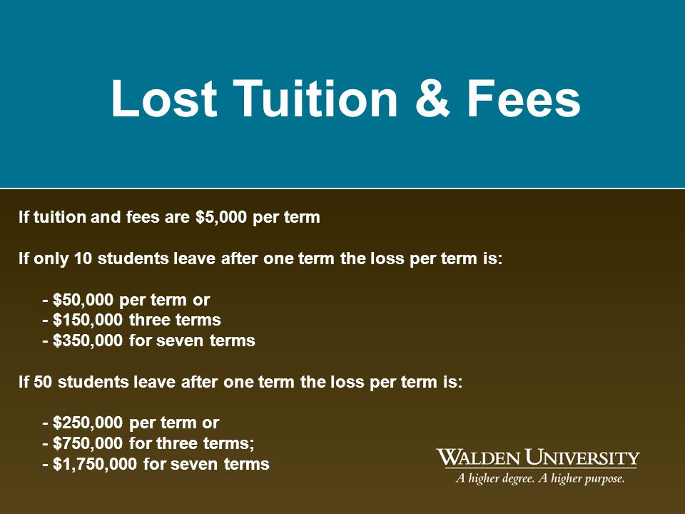 Lost Tuition & Fees If tuition and fees are $5,000 per term