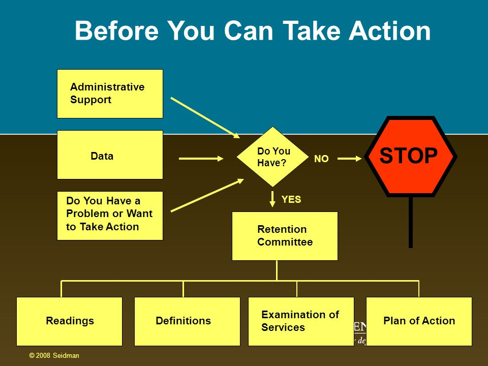 Before You Can Take Action