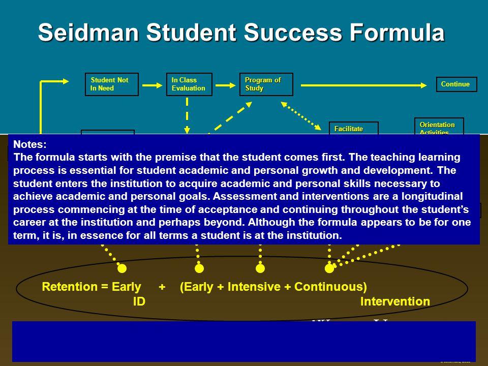Seidman Student Success Formula