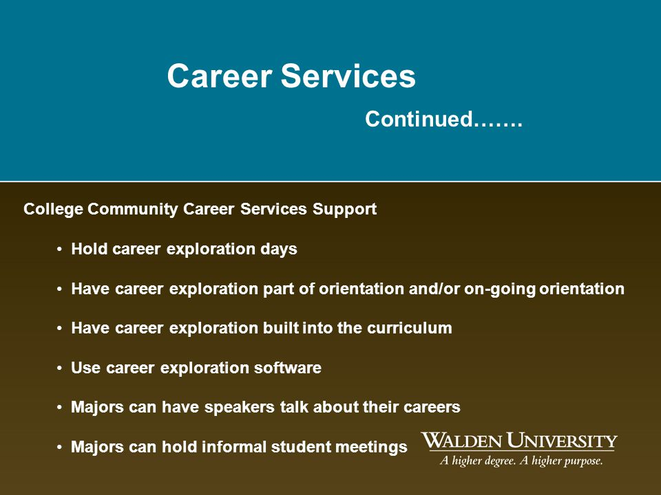 Career Services Continued……. College Community Career Services Support