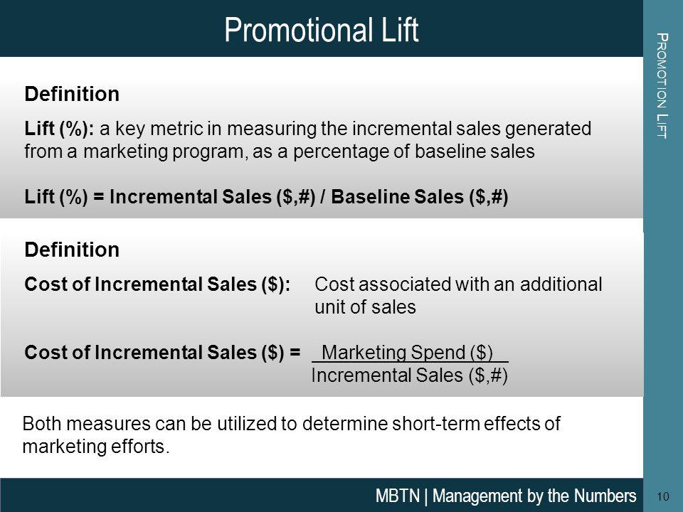 Promotional Lift Definition Definition