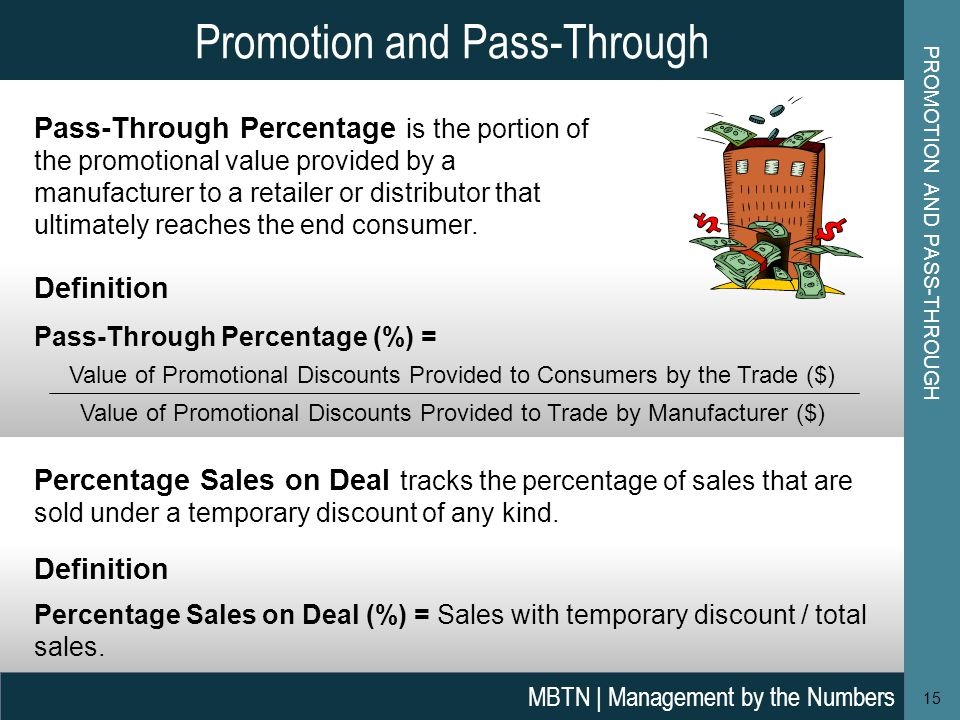 PROMOTION AND PASS-THROUGH
