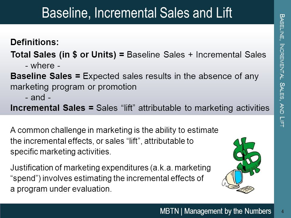 Baseline, Incremental Sales, and Lift