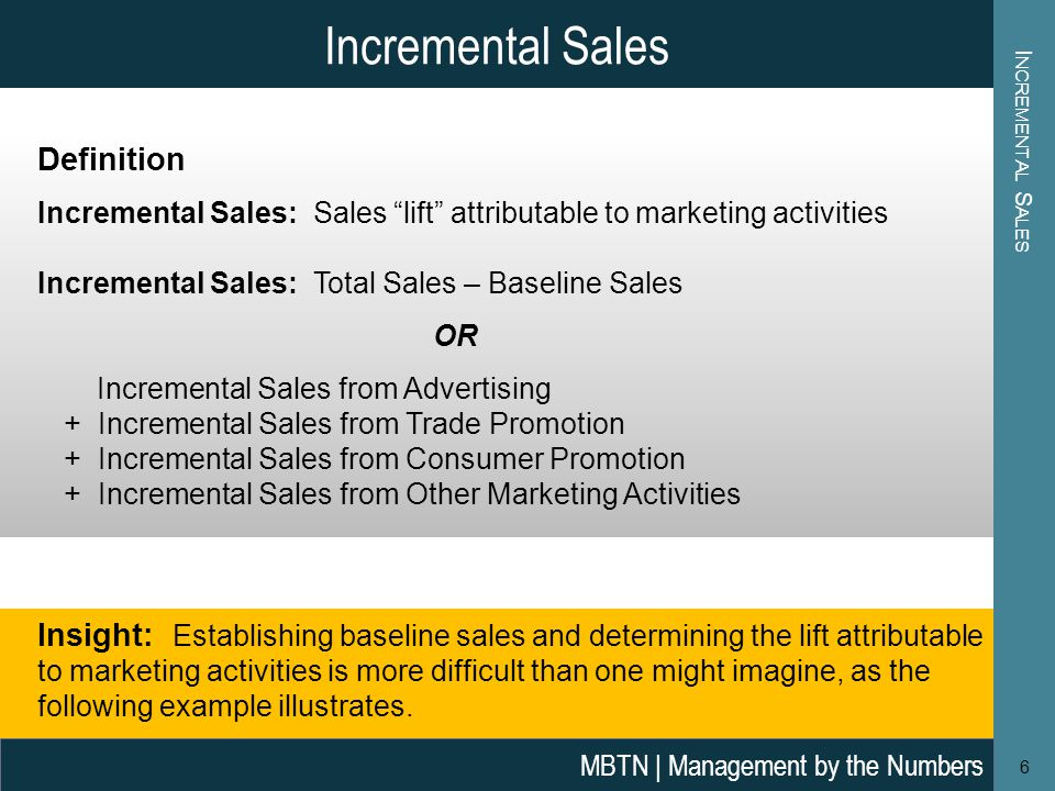 Incremental Sales Definition