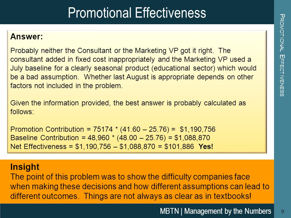 Promotional Effectiveness