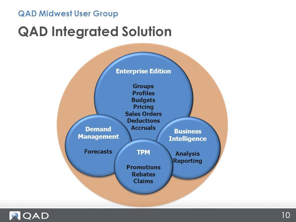QAD Integrated Solution
