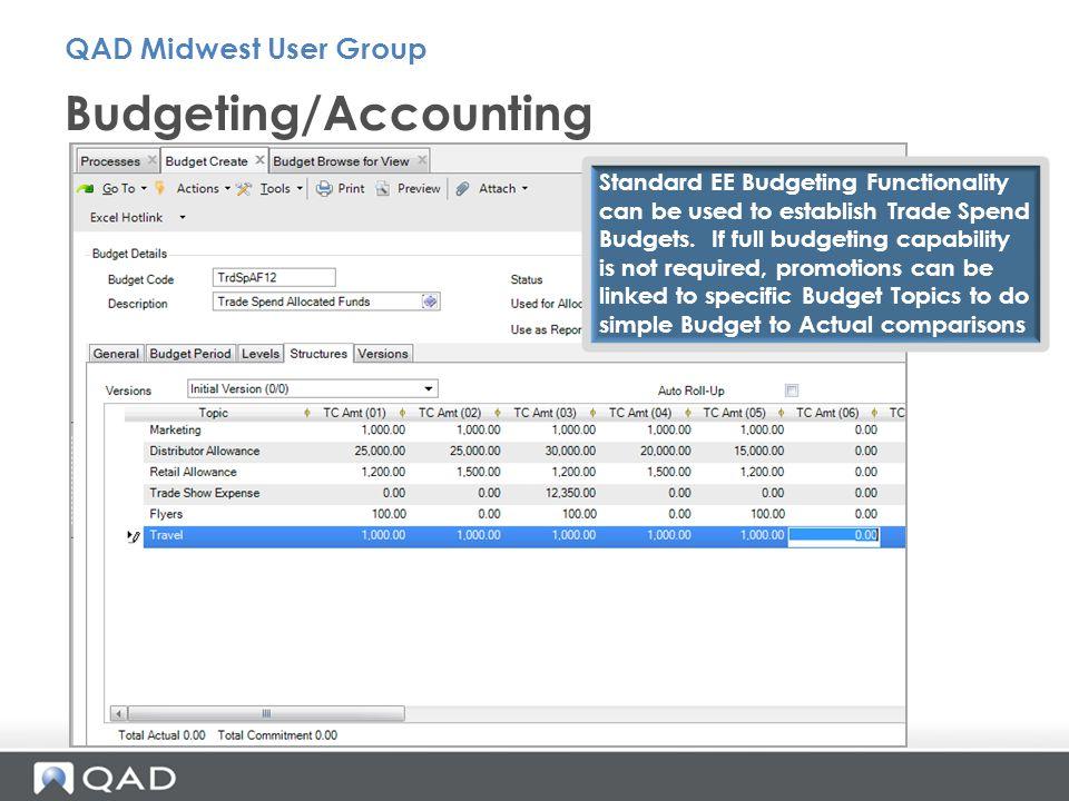 Budgeting/Accounting