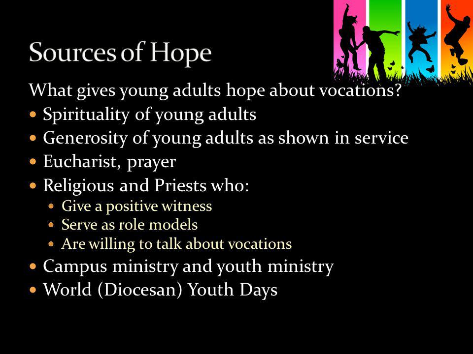 Sources of Hope What gives young adults hope about vocations