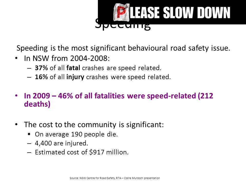 Speeding Speeding is the most significant behavioural road safety issue. In NSW from 2004-2008: 37% of all fatal crashes are speed related.